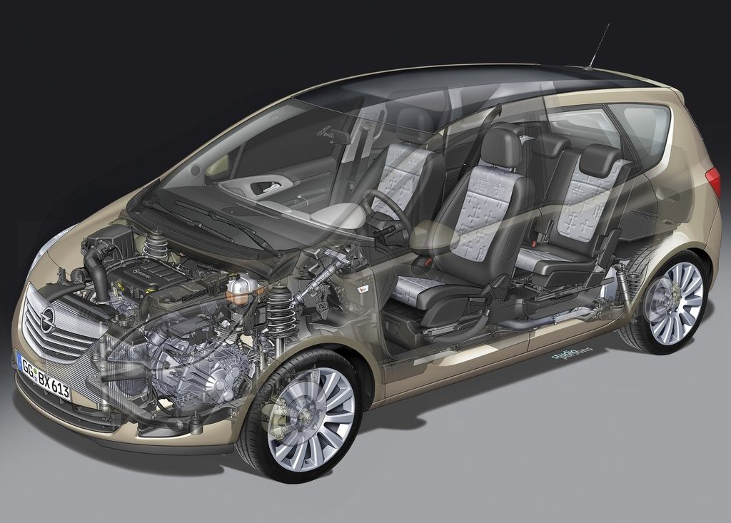 2011 Opel Meriva Technical (Photo 8 of 9)