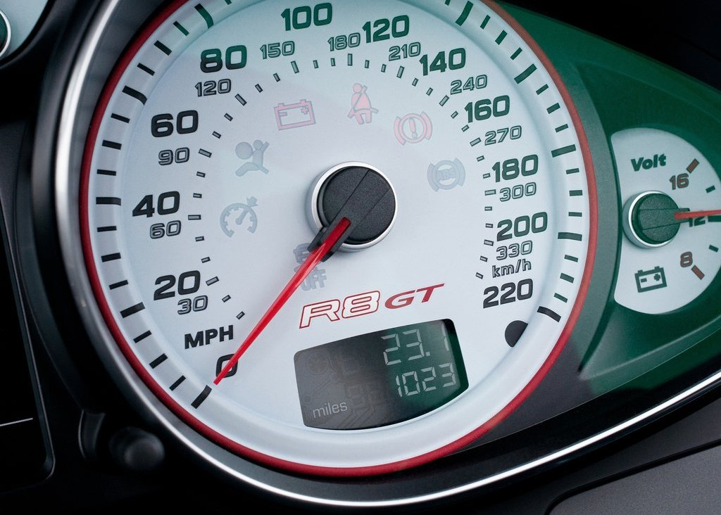 2012 Audi R8 GT Spyder Speedometer (View 21 of 24)