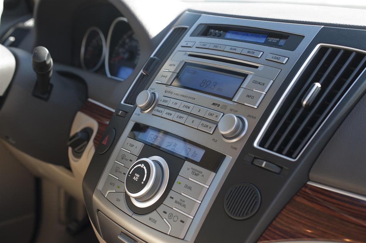 2012 Hyundai Veracruz Feature (View 5 of 19)